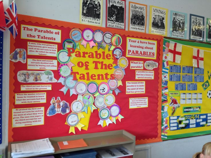Parables display What is a parable? Parable of the Talents Children showing their own talent and how it benefits others