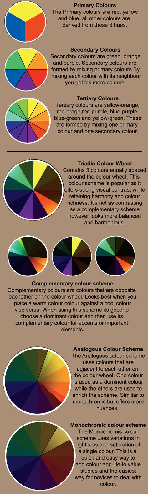 Colour Theory I By Jack Eaves Art On DeviantART