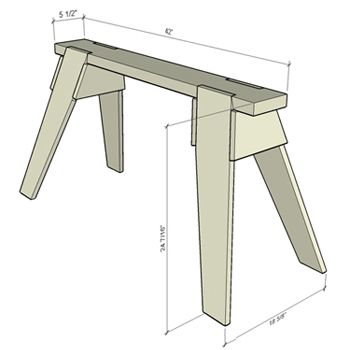 how to build a firewood sawhorse