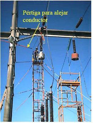 subestaciones electricas gilberto enriquez harper pdf