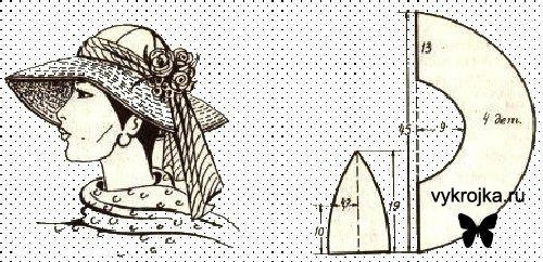 Головные уборы - выкройки шапок, шляпок, беретов в наличии - Одежда и аксессуары для женщин и мужчин – для пошива самостоятельного много причин - Форум-Град