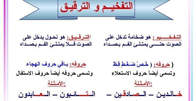 نتيجة بحث الصور عن تجويد احكام الراء ورش Math Islam Quran Quran