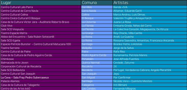 Con más de 20 conciertos se celebrará el Día de la Música Chilena…