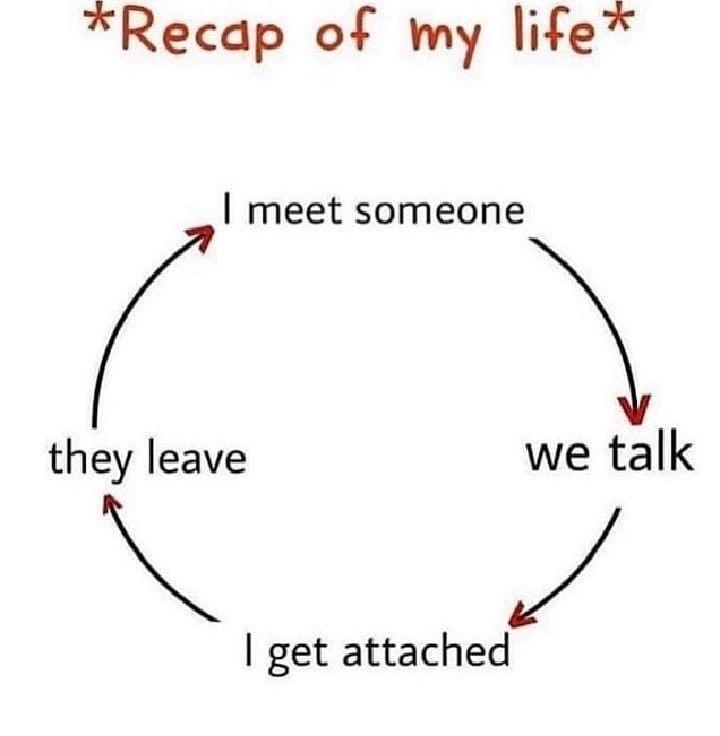 Pin By Sai Krishna Rj On Broken Relationships Funny Sports Memes Meeting Someone My Life