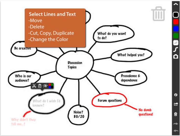 7 Great iPad Apps for Visual Whiteboarding ~ Educational Technology and Mobile Learning