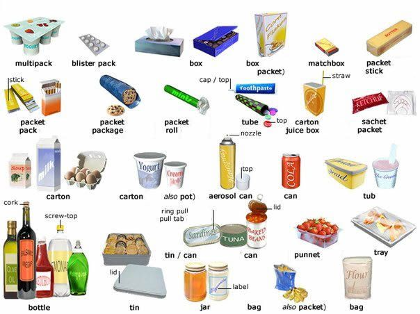 VOCABULARY : food packages