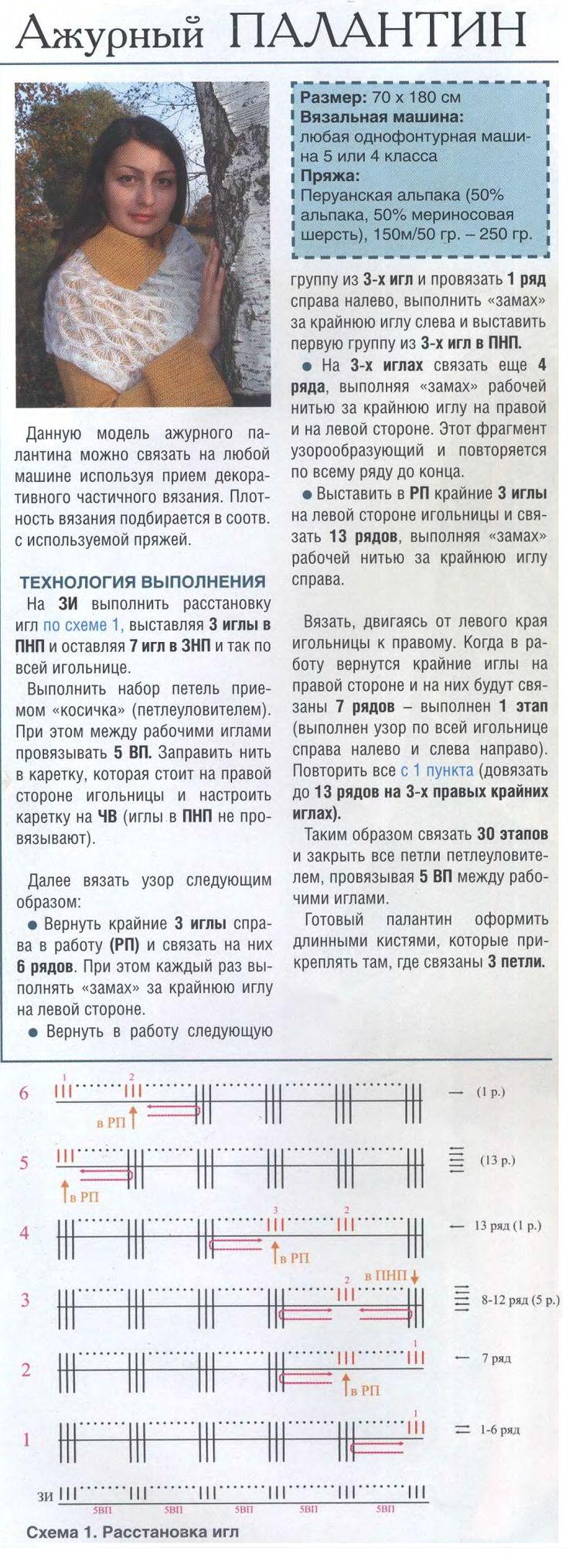 Просмотр сообщений - Светлана