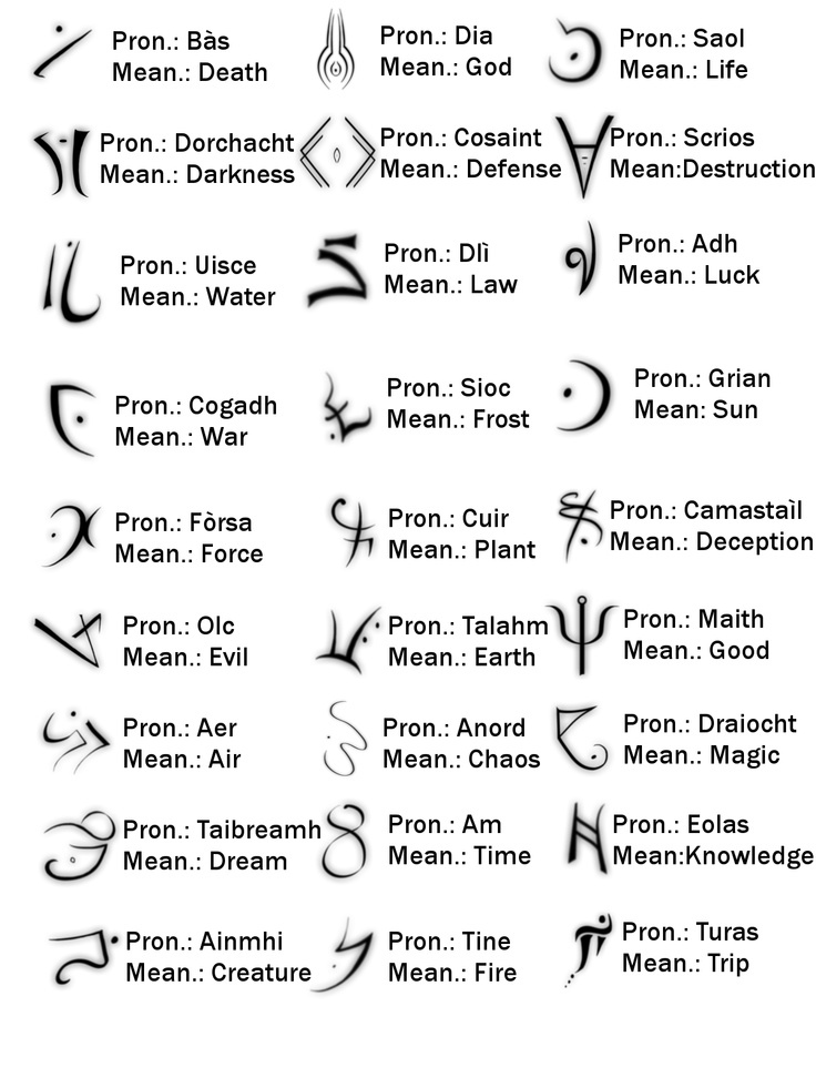 Glyphs where did they come from tattoo pinterest for Where do tattoos come from