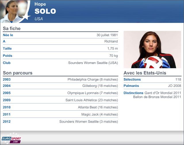Hope Solo, so glamour - Football - Jeux Olympiques