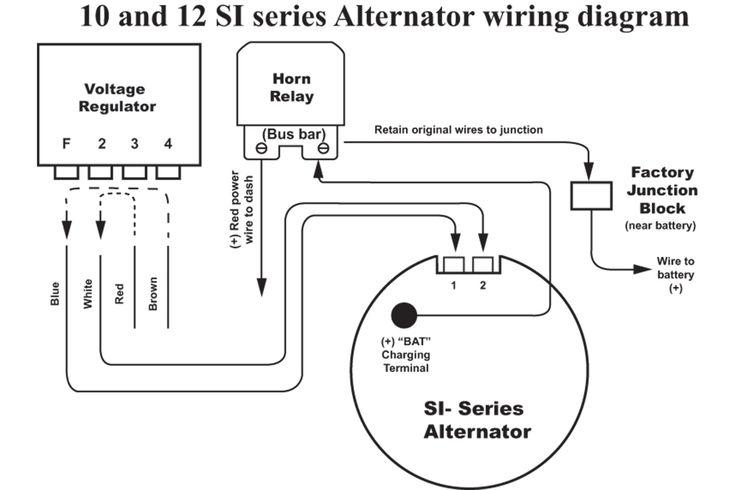 Pin on Wiring diagram electrical