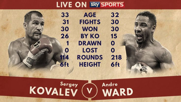 Boxing live Sergey Kovalev vs Andre Ward live fight streaming ; Ward v Kovalev Fight online h2h