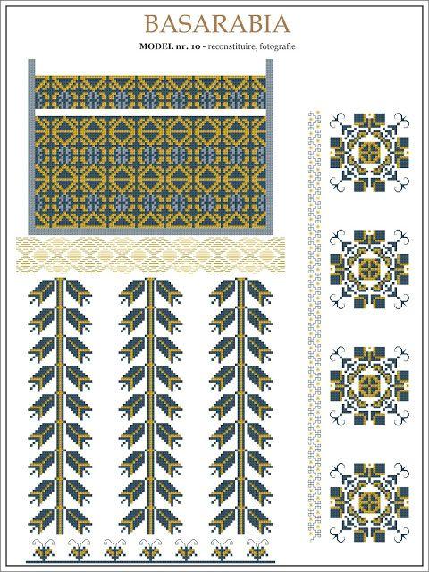 Semne Cusute: iie din BASARABIA - model (10)