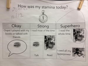 Gotta LOVE real life anchor charts!!  This blog is a MUST for teachers.