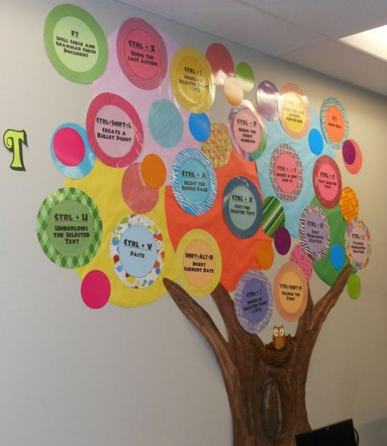 Teach the Bits and Bytes: First Quarter Bulletin Boards #technology #technology #bulletin #board