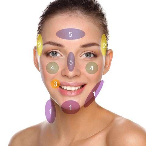 Pickel im Gesicht: Kinn oder Nase? Was die Lage eines Pickels uns verrät