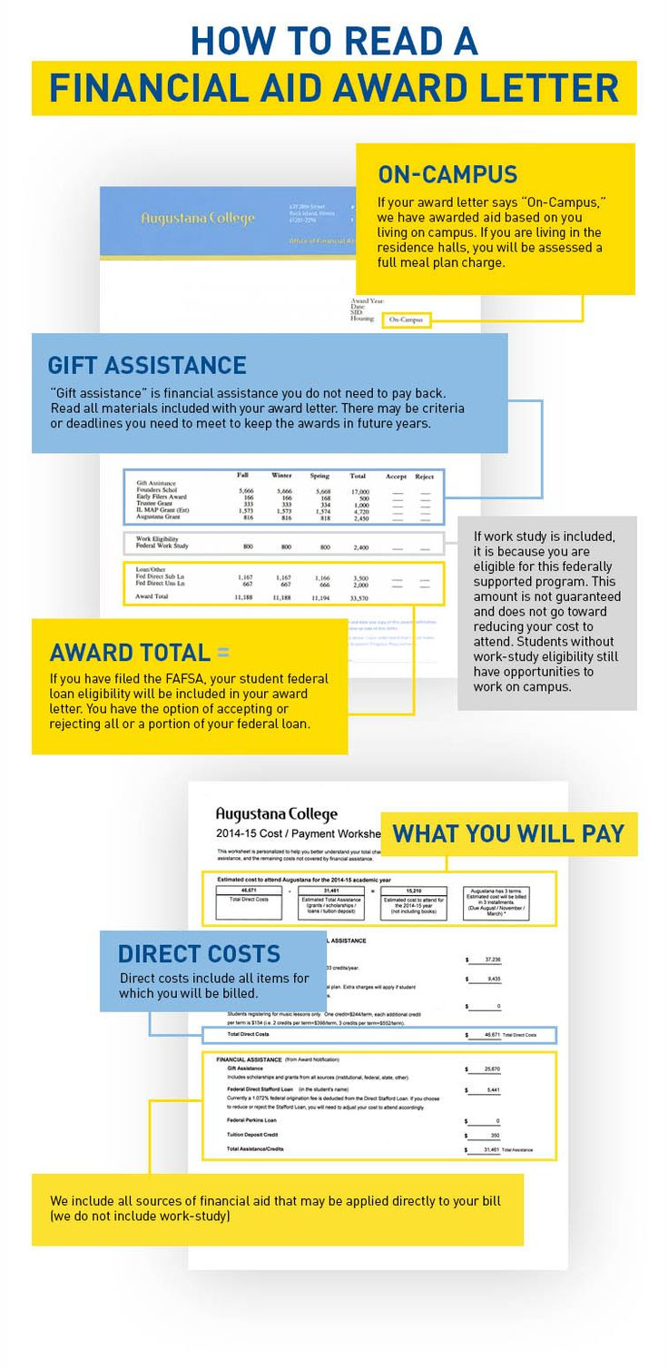 how to read #college financial aid award letter. #finaid #highered