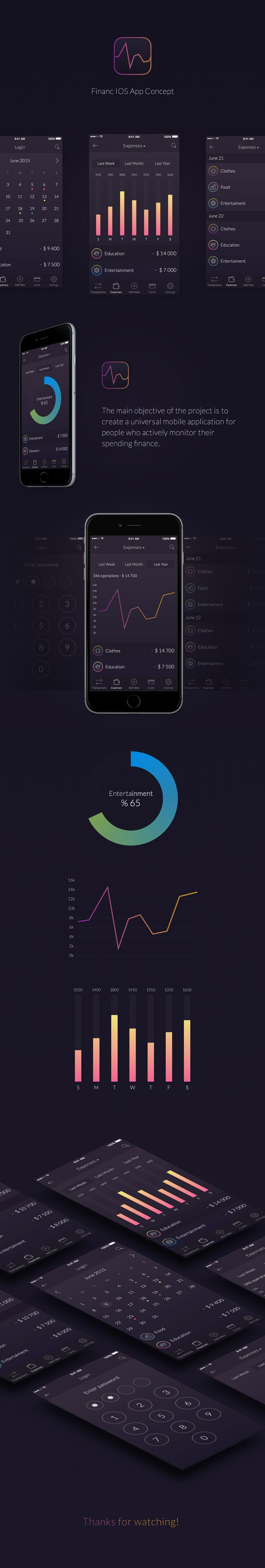 Finance IOS App on Behance