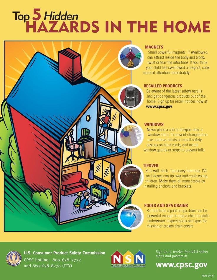 Top 5 Hidden Hazards In The Home Http Www Cpsc