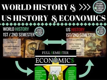 World History and US History and Economics Curriculum Bundle 3 YEARS   UPDATED 11/3/15I have added 47 US History Crash Course Episodes and 40 Episodes of Crash Course World History and 18 for ECONOMICS.  I have also added all quizzes to this SUPER BUNDLE!