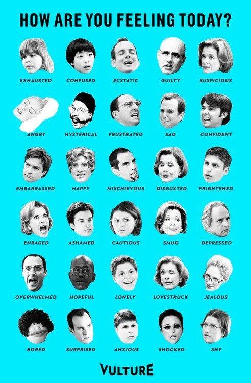 149 best Arrested Development images on Pinterest Ha ha, Funny - feeling chart