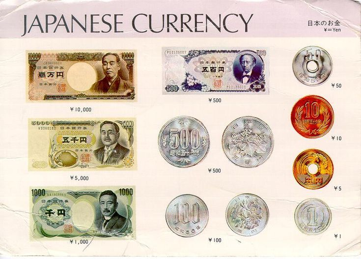 Economy: Yen is the currency of Japan. One yen is worth 0.010 of U.S. dollar. On the single yen is a man named Ninomiya Kinjiro(1787-1856), he was a leader in Japanese agriculture. He represents a symbol of hard work and perseverance.