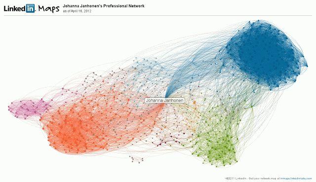 Suosituimpia bloggauksiani Piilotettu aarre-blogissa:  LinkedIn Suomessa eli käyntikortit somessa