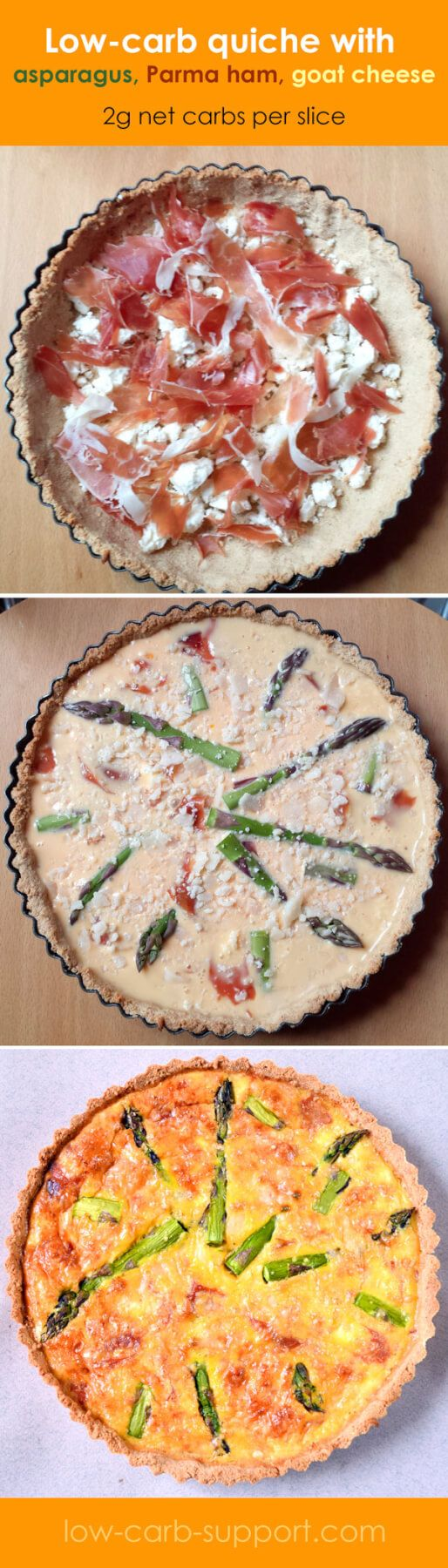 Keto Quiche with Asparagus, Parma Ham and Goat Cheese Recipe