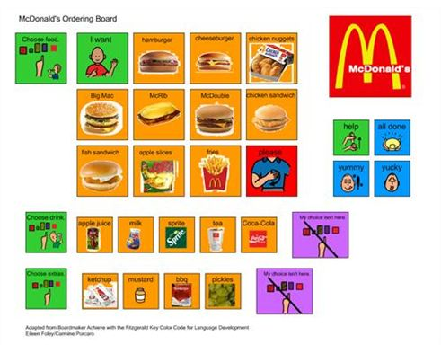 strategic choices mcdonalds Wsl strategic retail found that premium brands or food and specialty coffees are [among] the top with newer entrants and competitors such as mcdonalds who claim to offer premium roast coffee.