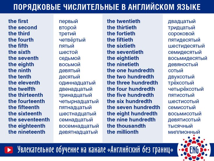 Порядковые числительные в английском языке - это просто!   Сначала выучите первые три: first, second, third.   Дальше просто добавляйте суффикс -th   (обратите внимание на five - fifth и nine - ninth).   Для десятков окончание -у меняется на -i и добавляется суффикс -eth.    #английскийязык #английский #грамматика #числа #english