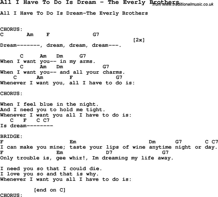 Hey Brother Chords Ukulele Choice Image - piano chord chart with ...
