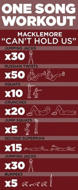 The Macklemore One Song Workout!