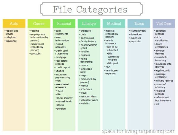 Free printable to help with filing. #Organizeyourpaper