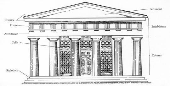 Greek Pediment And Frieze Google Search Education