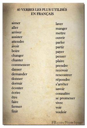 40 verbes les plus utilisés en francais
