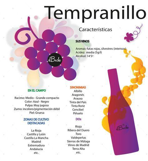 """Va de Uvas… """"Tempranillo"""""""