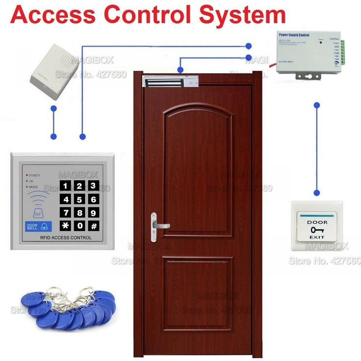 125khz Rfid Proximity Card Door Access Control System Set 180kg Magnetic Lock Power Supply Wired Door Bell Access Control Access Control System Wired Door Bell