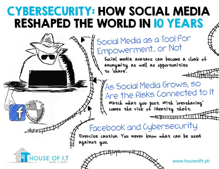 Social media can also expose our vulnerabilities https://houseofit.ph/cybersecurity-social-media-reshaped-world-10-years/