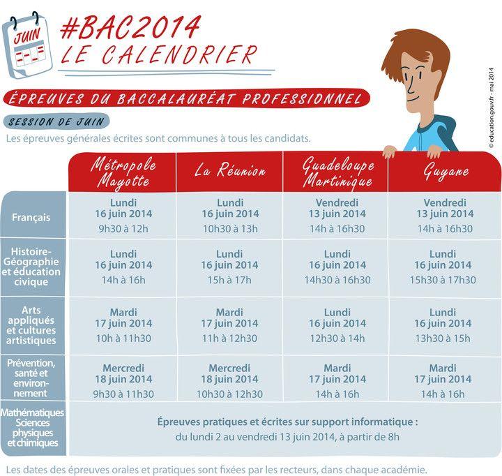 #Bac2014 : les dates des épreuves en un coup d'oeil - #Calendrier des épreuves du #bac pro session de juin