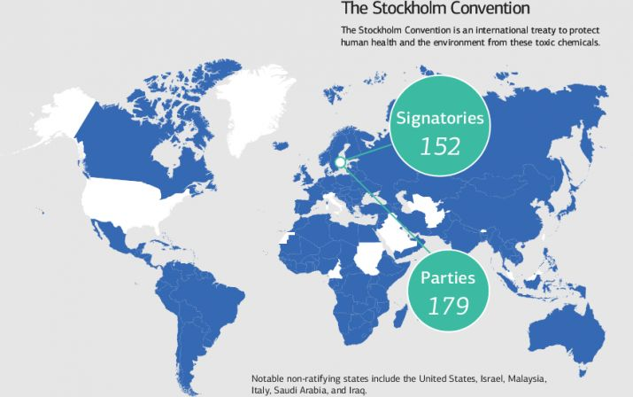stockholm convention - Google Search