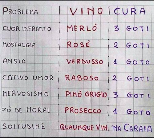 gioschiavinato:  Goto in Veneto vuol dire bicchiere, il resto lo capite….