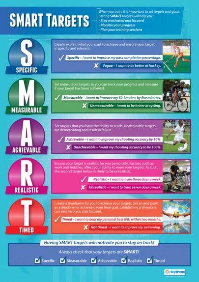 SMART Targets Poster