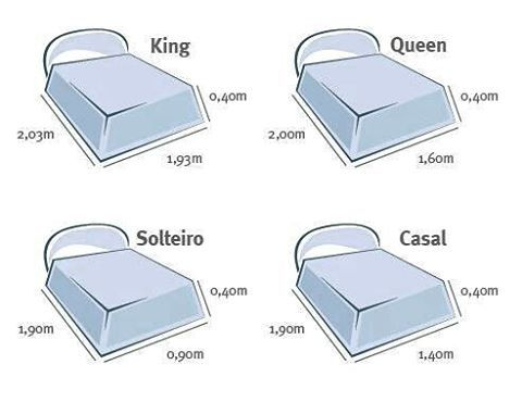 Medidas cama King, Queen, Solteiro e Casal. ✅ #medidas #cama #dicadanoite