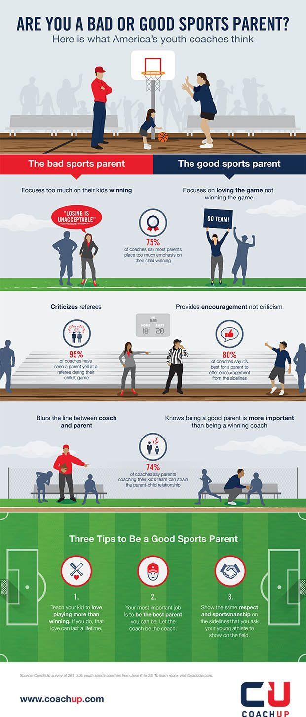 824 best sports activity tips ideas images on pinterest softball infographic being a good sports parent fandeluxe Gallery