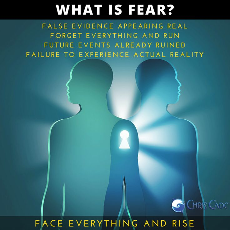 Which definition of fear do you choose?