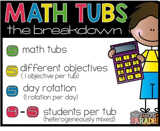 Math Center Set-Up