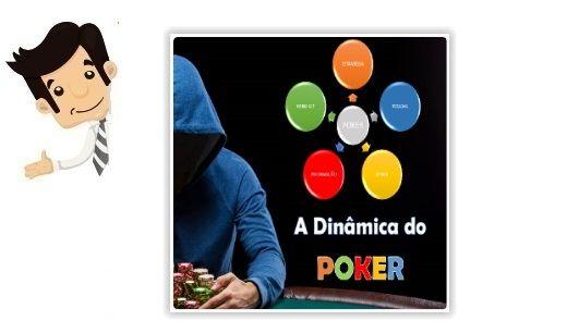 O Treinamento Dinâmica do Poker 100% online, é focado nas principais estratégias para se jogar poker de forma vencedora e lucrativa. Esse material foi elaborado após a realização de Coach com 3 grandes jogadores do Poker brasileiro. Cada módulo aborda uma estratégia e seus fundamentos, explicando como pensar uma mão de poker e como explorar as estratégias de jogo.