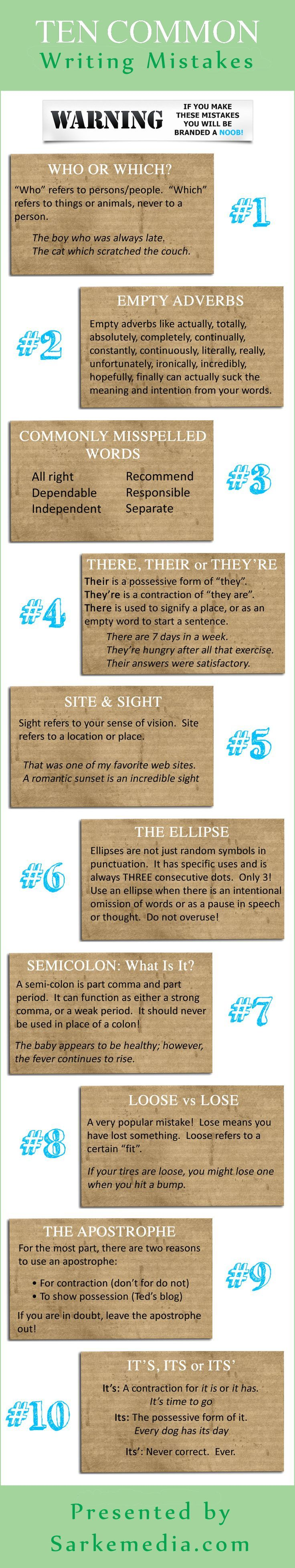 10 Writing Mistakes infographic 2238 best Added