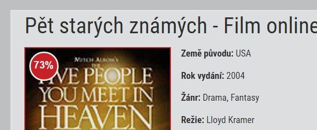 Pět starých známých (2004)
