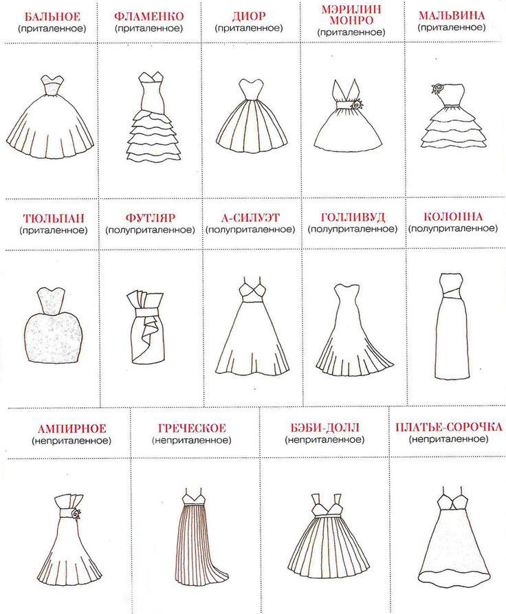 все виды платьев и их названия фото том, что насекомые