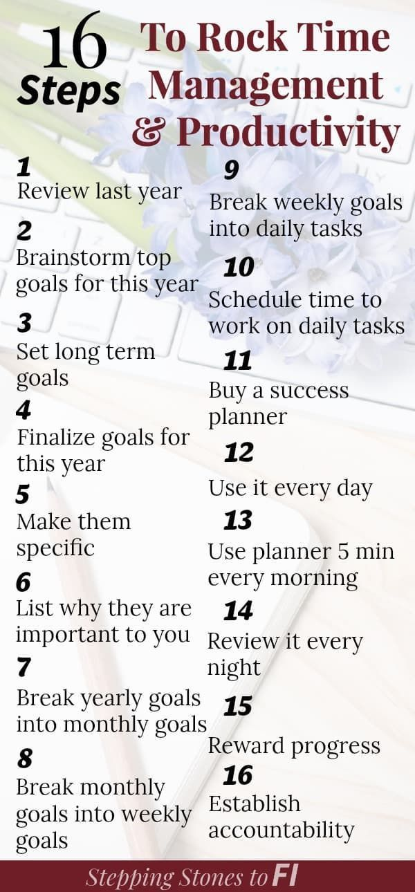 18 Steps To Improve Your Time Management And Productivity Skills Time Management Tips Time Management Time Management Strategies